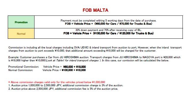Malta FOB Price